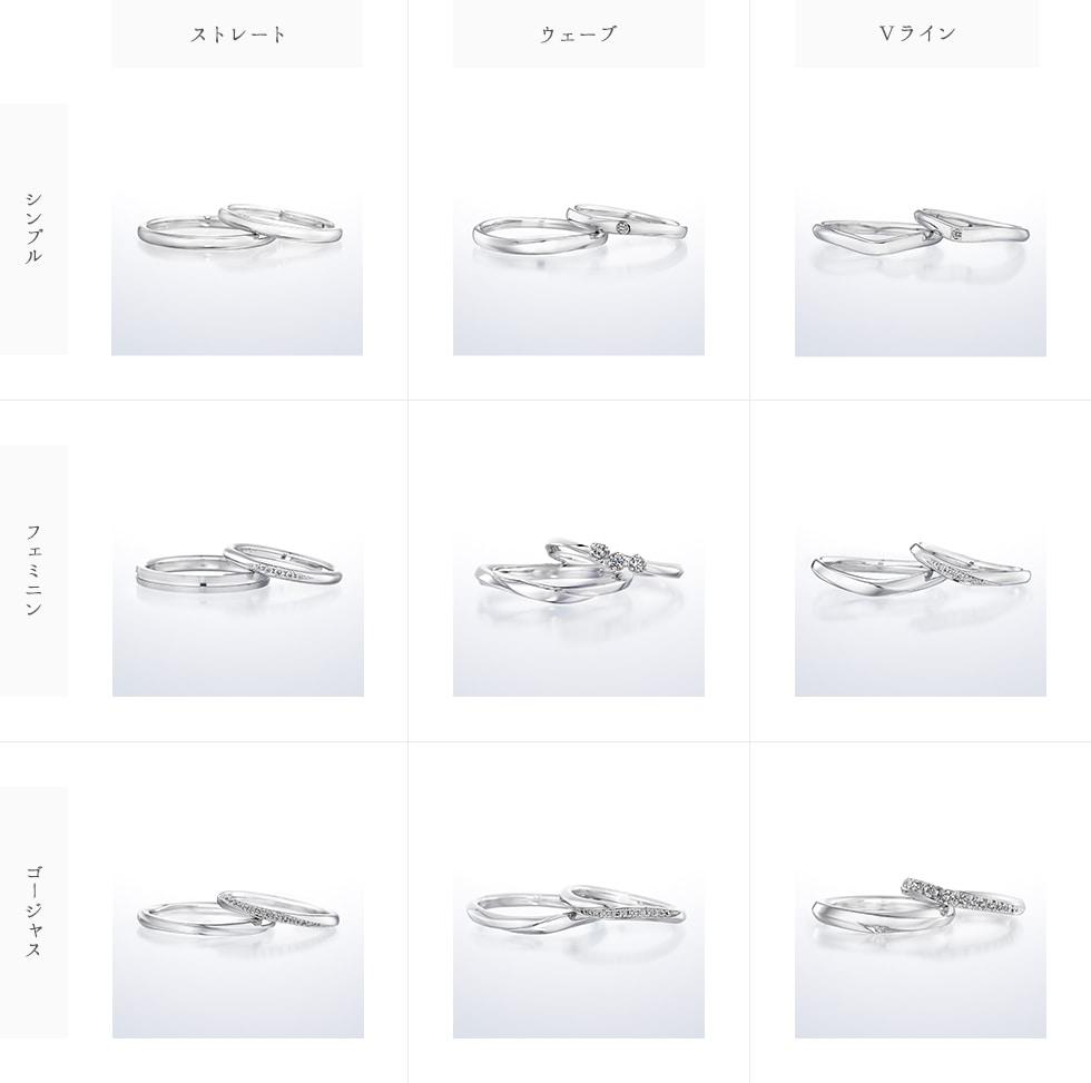 結婚指輪(マリッジリング)の種類