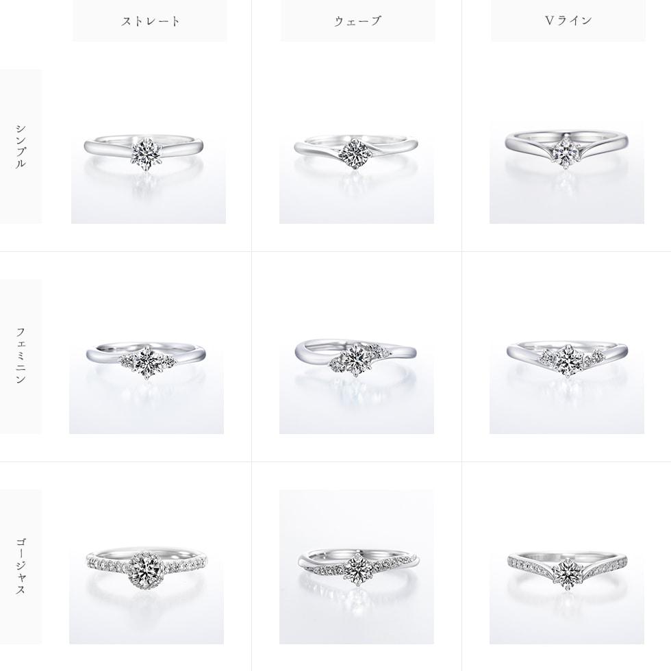 婚約指輪(エンゲージリング)の種類