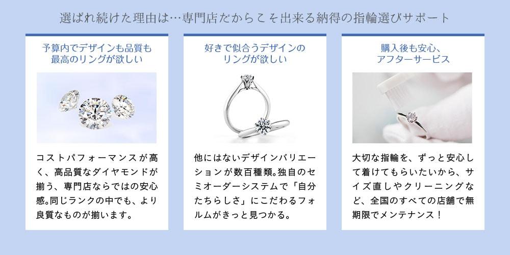 選ばれ続けた理由は…専門店だからこそ出来る納得の指輪選びサポート